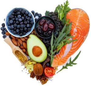 калорийность продуктов питания для похудения